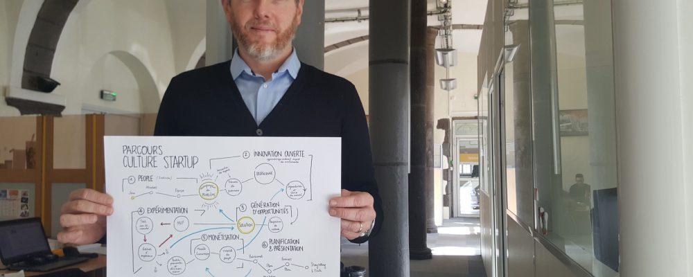 L'esprit start-up de Fabrice Cailloux