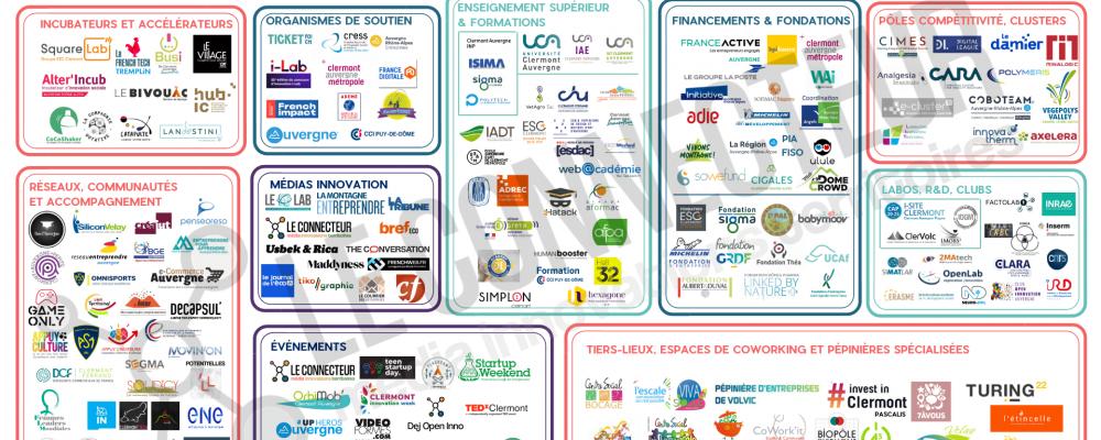 [MàJ 03/21] Cartographie de l'écosystème de l'innovation et de l'entrepreneuriat en Auvergne